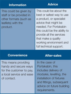 Four part split to customer service