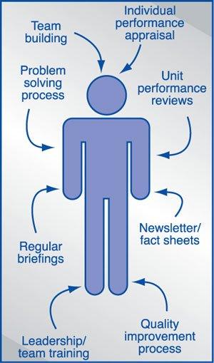 British Steel 4 Diagram 2