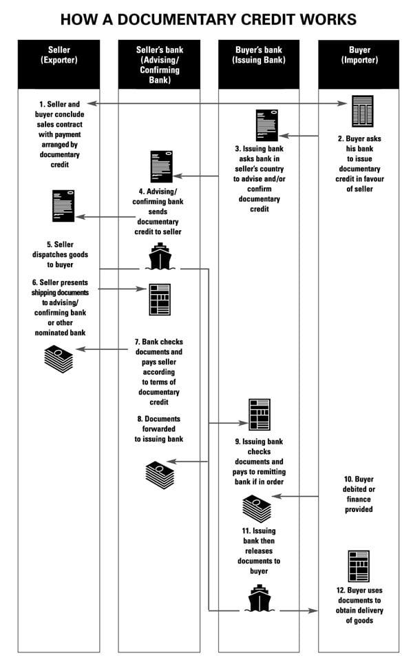 Hsbc 5 Diagram 1