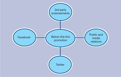 Aldi 18 Diagram 2