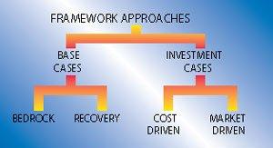 Railtrack 3 Diagram 1