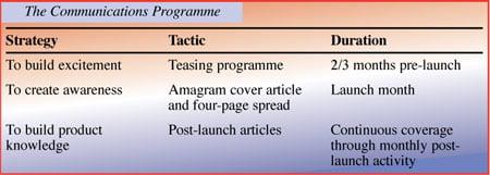 Amway 4 Diagram 2
