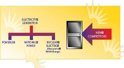 Powergen 3 Diagram 3