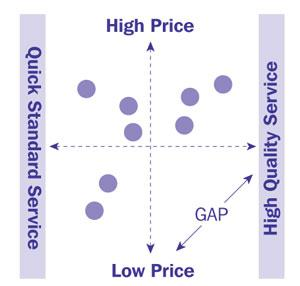 Intelligent Finance 7 Diagram 1