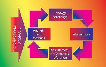 Dr Martens 3 Diagram 1