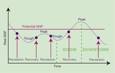 Unison 18 Diagram 2