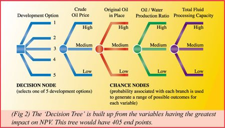 Chevron 4 Diagram 2