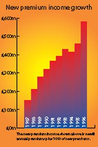 Equitable Life Assurance Society 3 Diagram 1