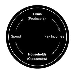 Hm Treasury 5 Diagram 1