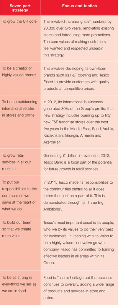 Tesco 18 Diagram 1