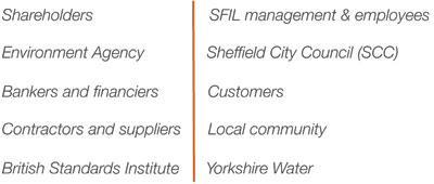Sheffield Forgemasters International 19 Diagram 4