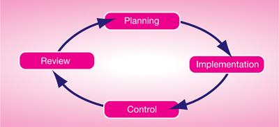 Cmi 17 Diagram 3