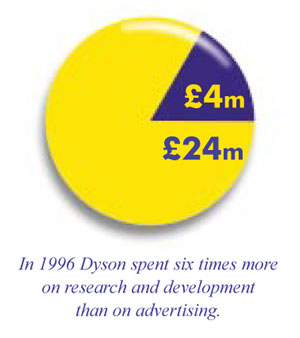 Dyson 4 Diagram 1