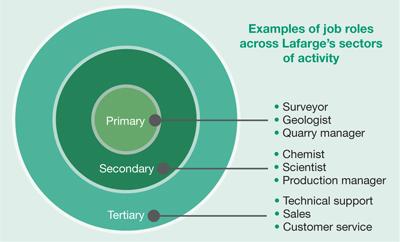 Lafarge 17 Diagram 2